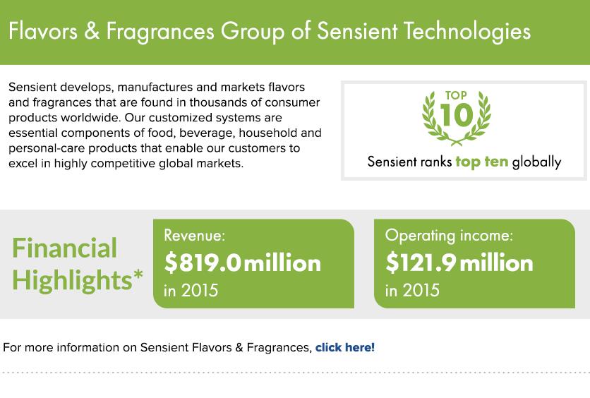 Flavors & Fragrances Group of Sensient Technologies