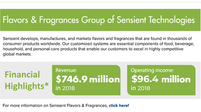 Flavors & Fragrances Group of Sensient Technologies
